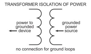 Transformer Isolation Power