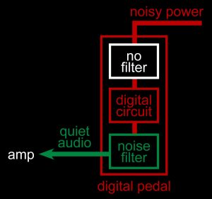 digital-pedal-audio-filter-only