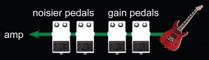 noisy-pedals-after-gain-pedals