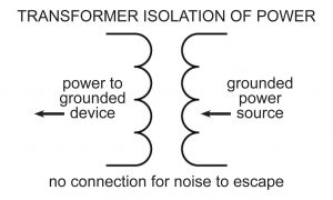 transformer-isolation-power-digitalnoise