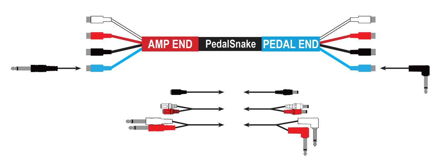 Pedalsnake Pedals To Amp Cabling System Pedalboard Wiring Diagram Configured Fanouts At Each End Tie Off Neatly Underneath Pedalboards And Behind Amps Tour Prep Accessories Make This Easy
